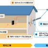 遅いと評判のNURO光(ニューロ光)の工事を早く開通させる3つの方法 - メモゴト・プレ